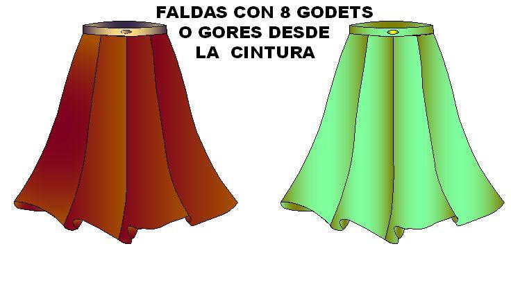 Modelo de faldas con 8 godets o gores desde cintura