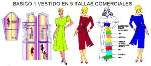Patrones base para diseñar vestidos de mujer