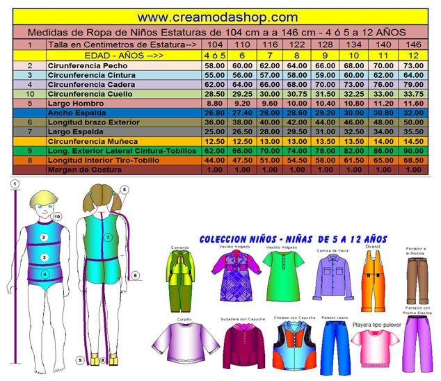 Tablas de tallas de medidas de ropa de niños